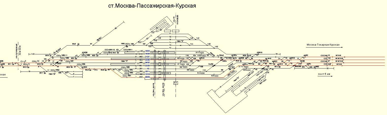Вот схема Москвы Курской Пасс.
